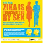 NYC Health Department Launches New Zika Awareness Campaign